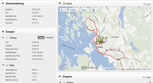 Lördagens långpass på 36 km