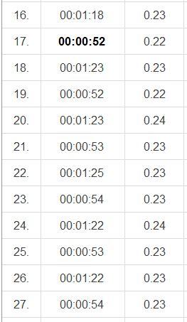 backlöpning 9.5 varv 16-27