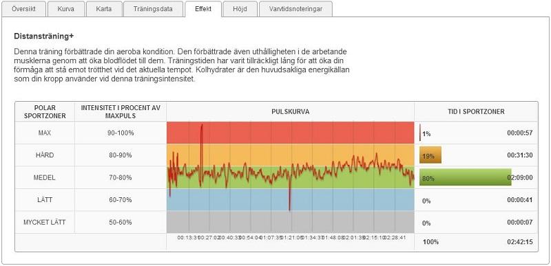 Effekt långpass 7.12.2013