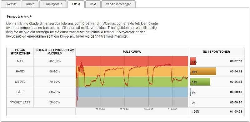 effekt intervaller 22.12.2013