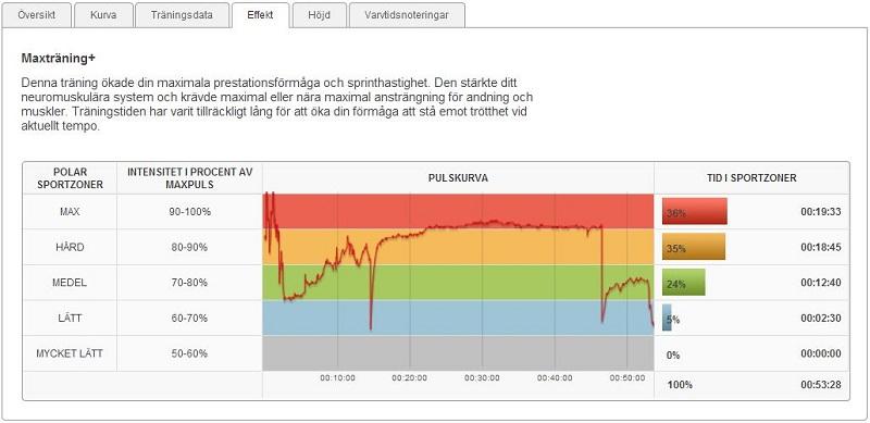 tempopass 24.12.2013 effekt