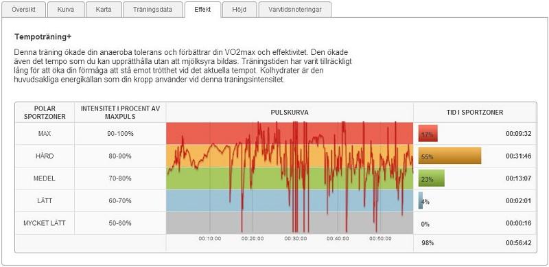 tempopass 26.12.2013 effekt