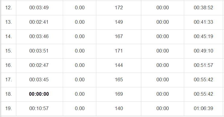 musses intervallstege 14.1.2014 varv 12-19