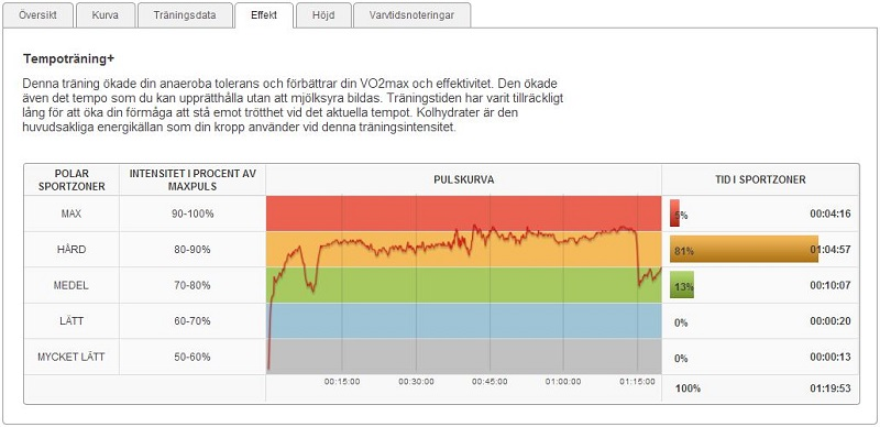 tempopass 21.1.2014 effekt
