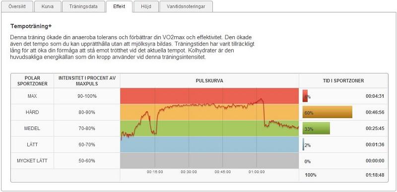 tempopass 23.1.2014 effekt