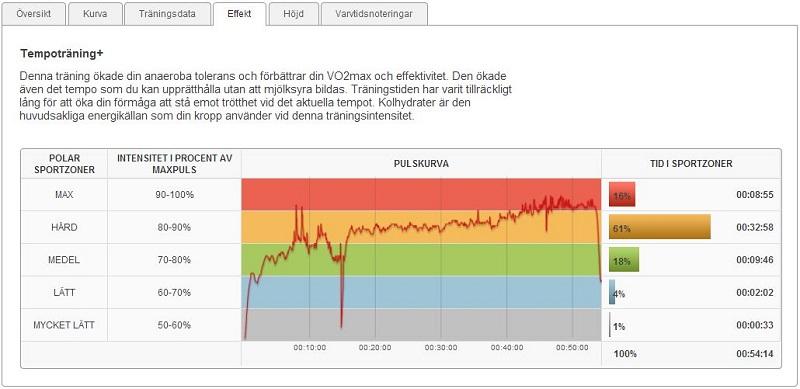 tempopass 26.1.2014 effekt