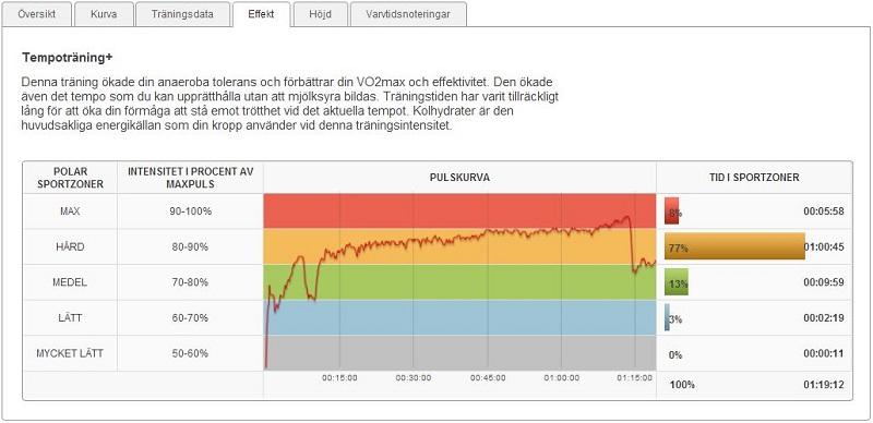 tempopass 28.1.2014 effekt