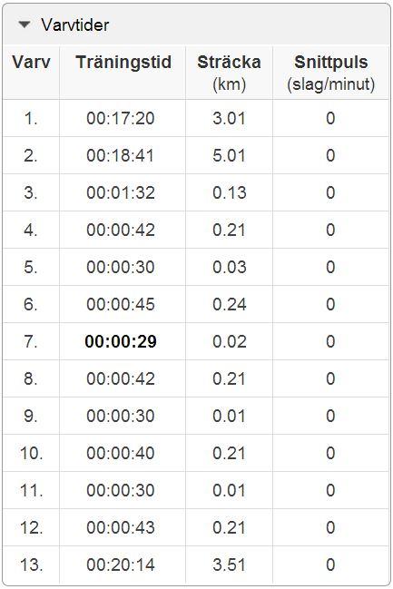 genrep 5 km 29.3.2014