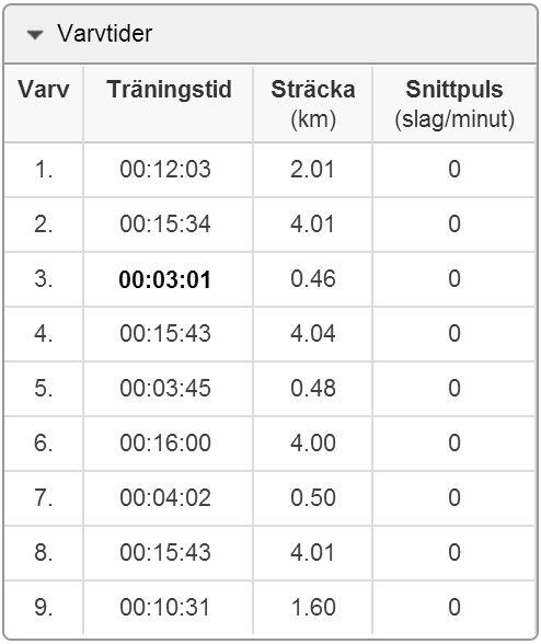 intervallpass 21.8.2014