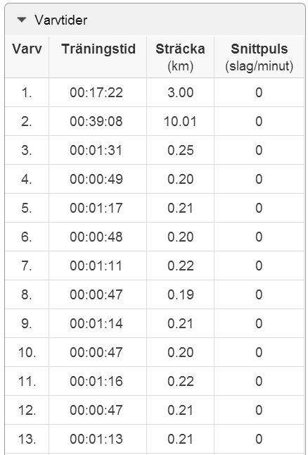 kombipass 4.8.2014 varv 1-13