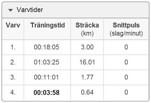 tempopass 16 km 19.8.2014