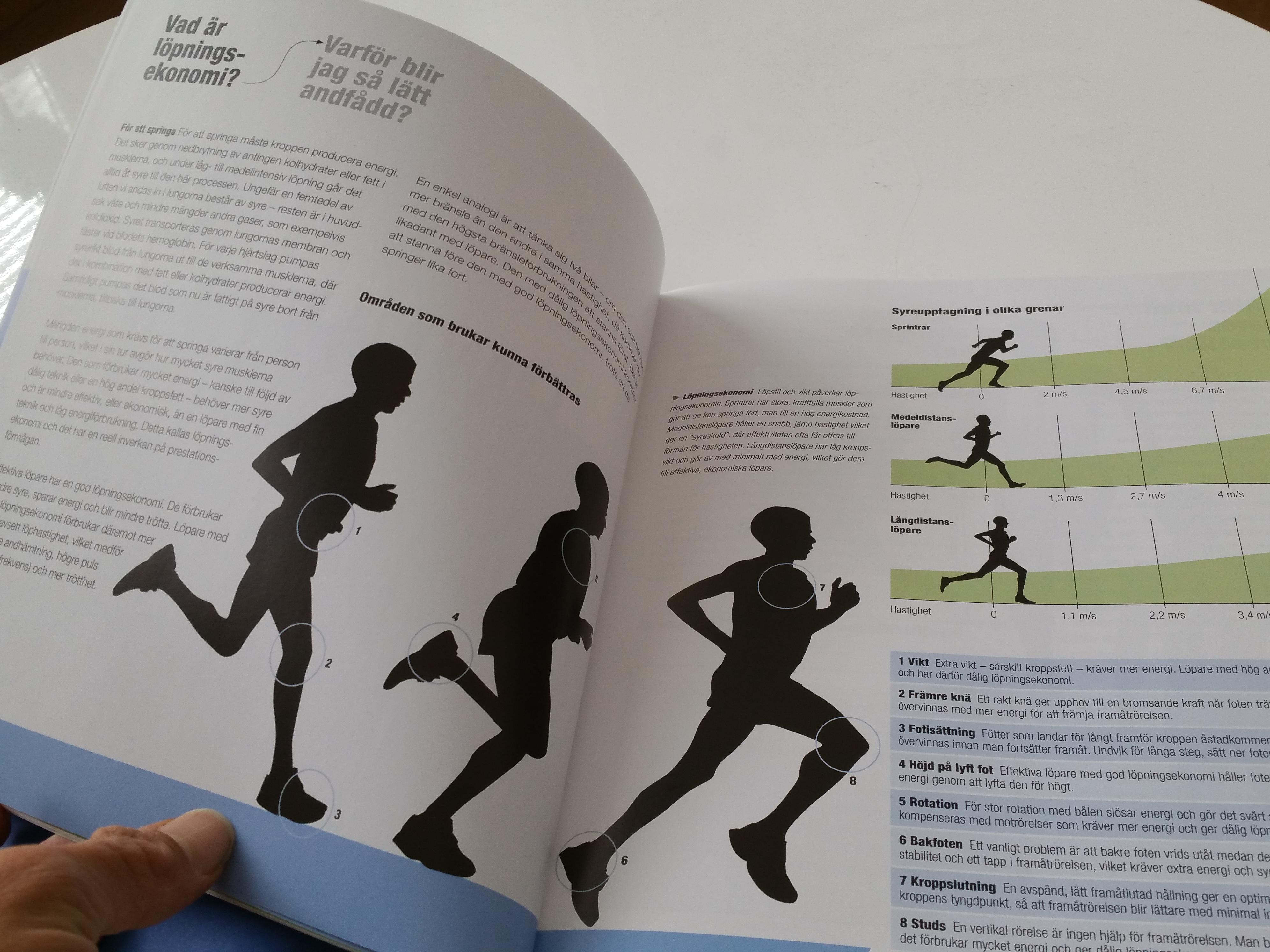 bästa vetenskapliga löparböckerna